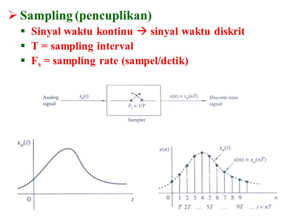 Sampling (pencuplikan)