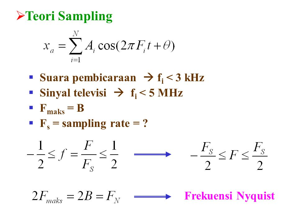 Teori Sampling Suara pembicaraan  fi < 3 kHz