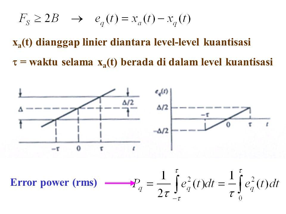 xa(t) dianggap linier diantara level-level kuantisasi