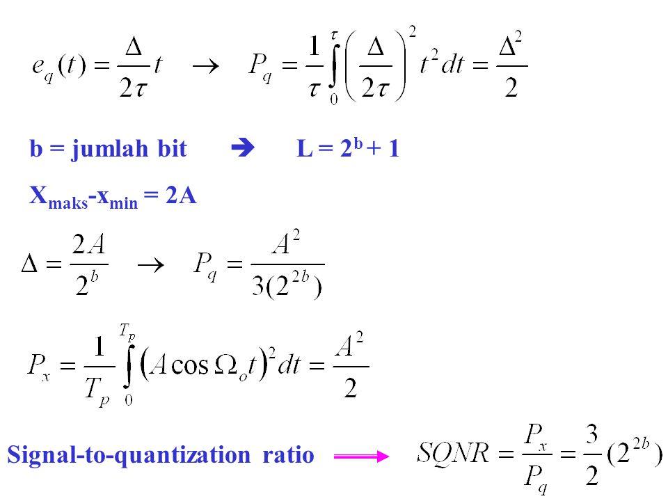 b = jumlah bit  L = 2b + 1 Xmaks-xmin = 2A Signal-to-quantization ratio