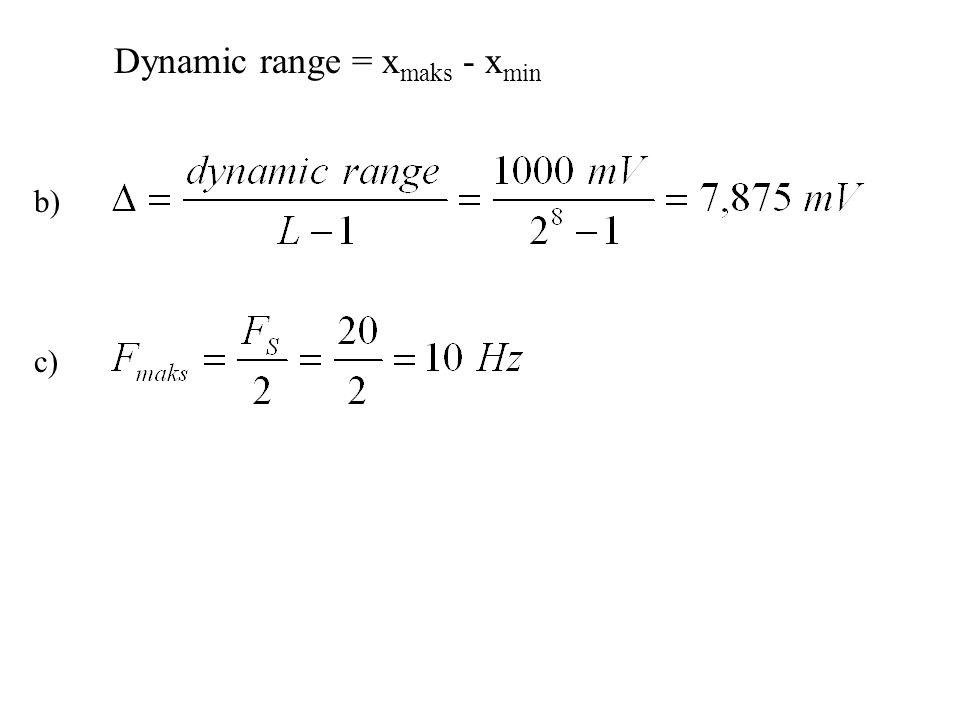 Dynamic range = xmaks - xmin