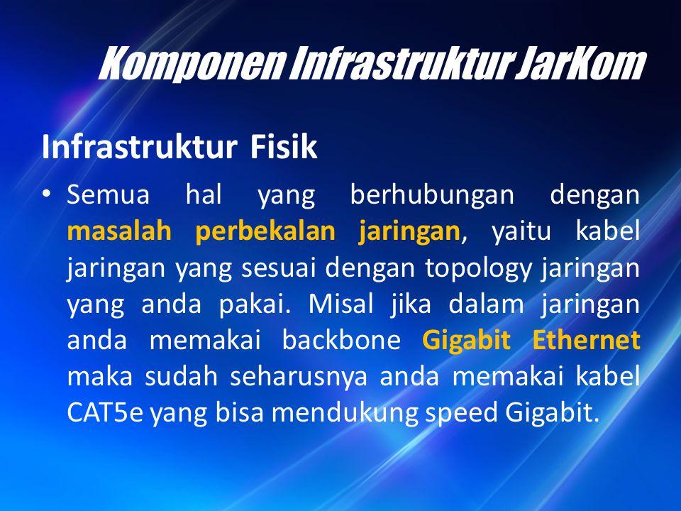 Komponen Infrastruktur JarKom