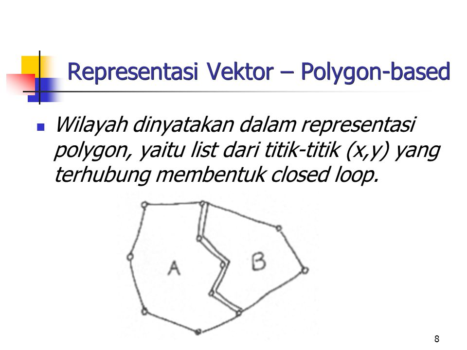 Representasi Vektor – Polygon-based