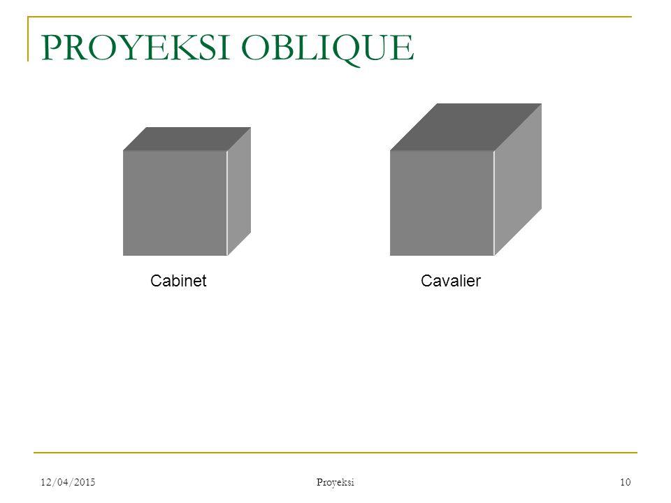 PROYEKSI OBLIQUE Cabinet Cavalier 11/04/2017 Proyeksi