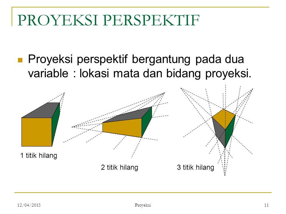 PROYEKSI PERSPEKTIF Proyeksi perspektif bergantung pada dua variable : lokasi mata dan bidang proyeksi.