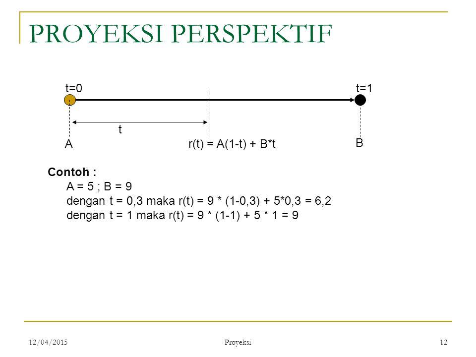 PROYEKSI PERSPEKTIF t=0 t=1 A B r(t) = A(1-t) + B*t t Contoh :