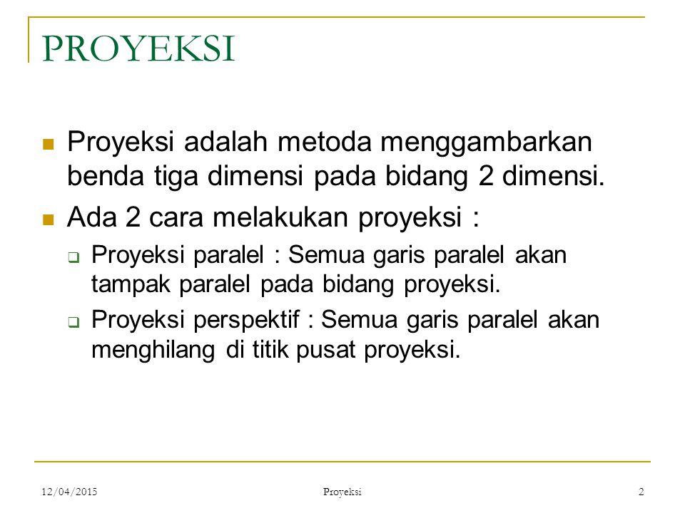 PROYEKSI Proyeksi adalah metoda menggambarkan benda tiga dimensi pada bidang 2 dimensi. Ada 2 cara melakukan proyeksi :