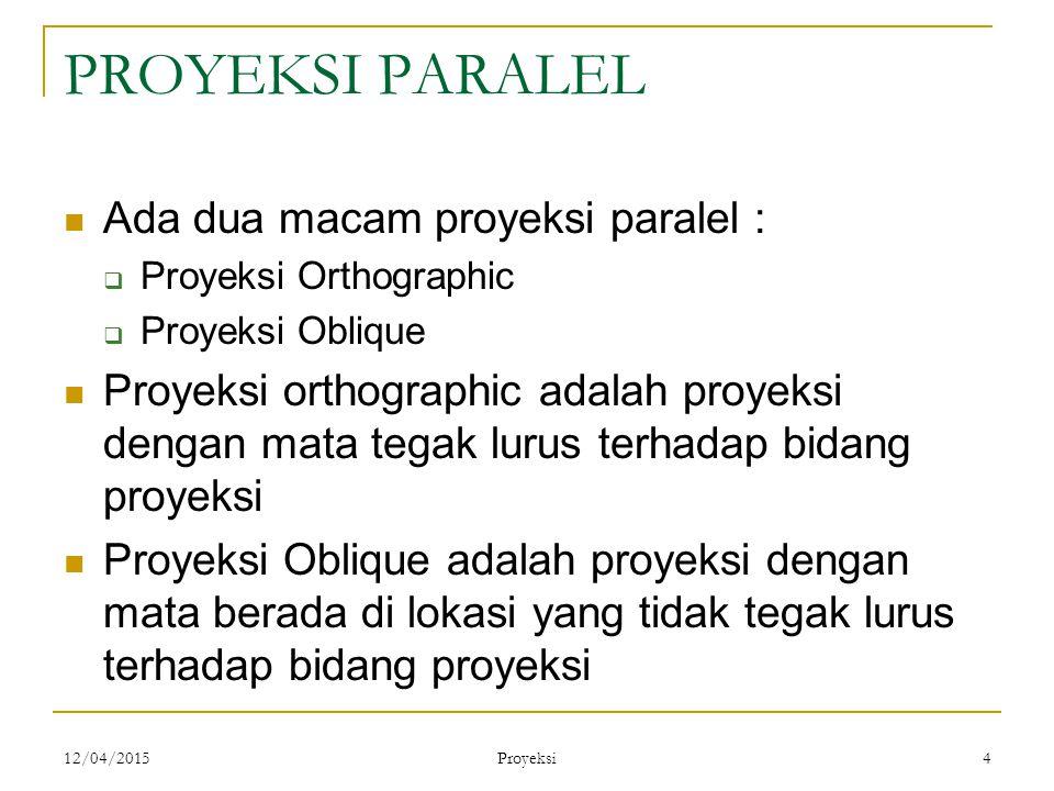 PROYEKSI PARALEL Ada dua macam proyeksi paralel :
