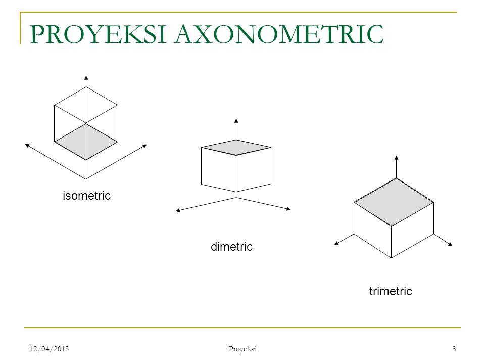 PROYEKSI AXONOMETRIC isometric dimetric trimetric 11/04/2017 Proyeksi