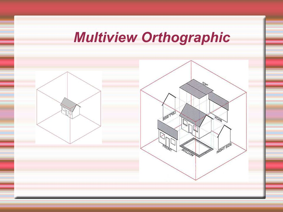 Multiview Orthographic
