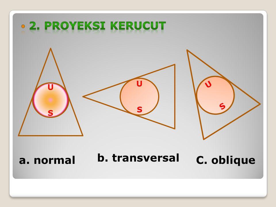 2. PROYEKSI KERUCUT U S U S U S b. transversal a. normal C. oblique