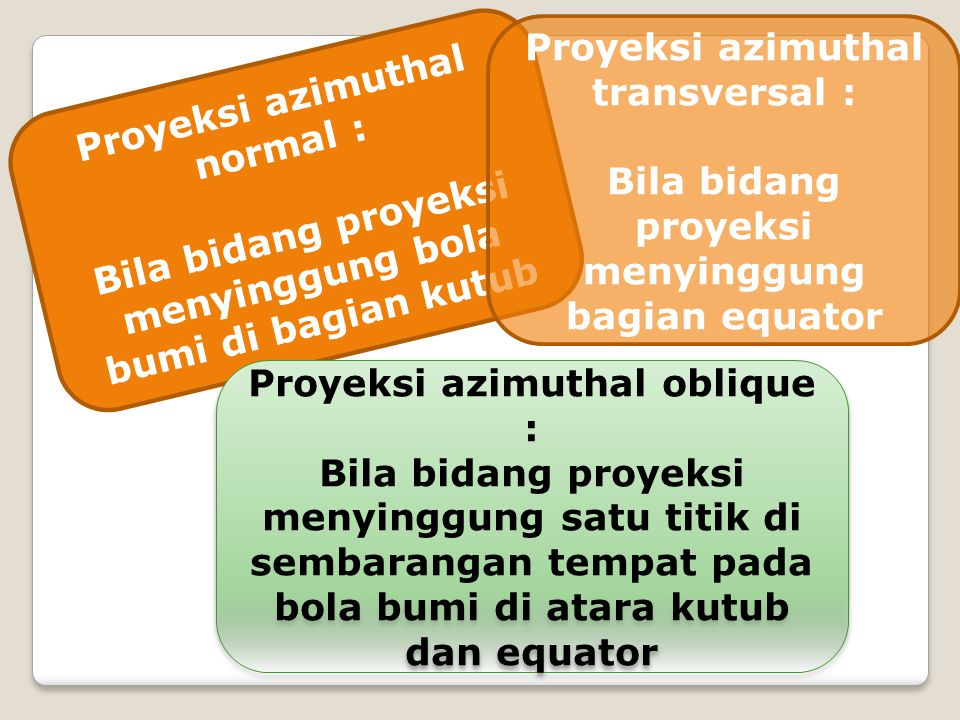 Proyeksi azimuthal transversal :