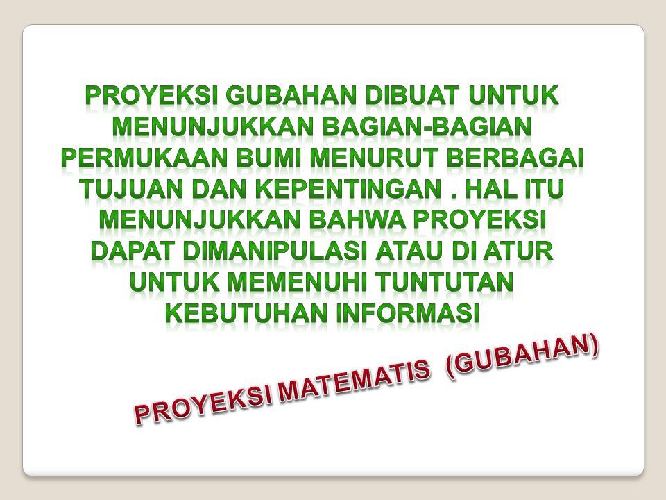 PROYEKSI MATEMATIS (GUBAHAN)
