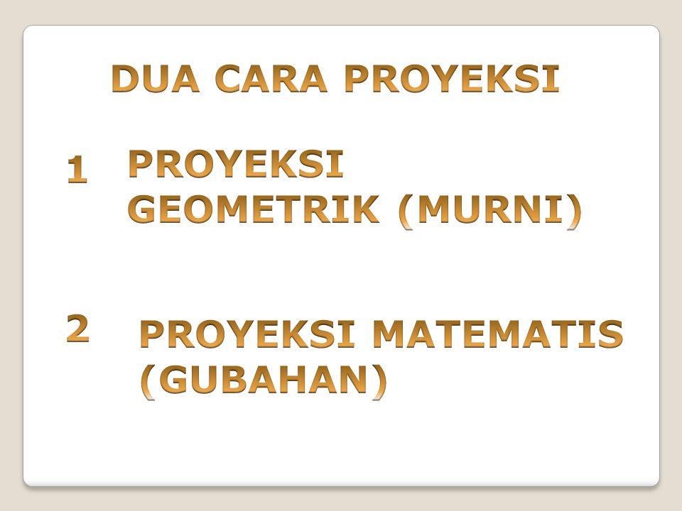 DUA CARA PROYEKSI PROYEKSI GEOMETRIK (MURNI) 1 2 PROYEKSI MATEMATIS (GUBAHAN)