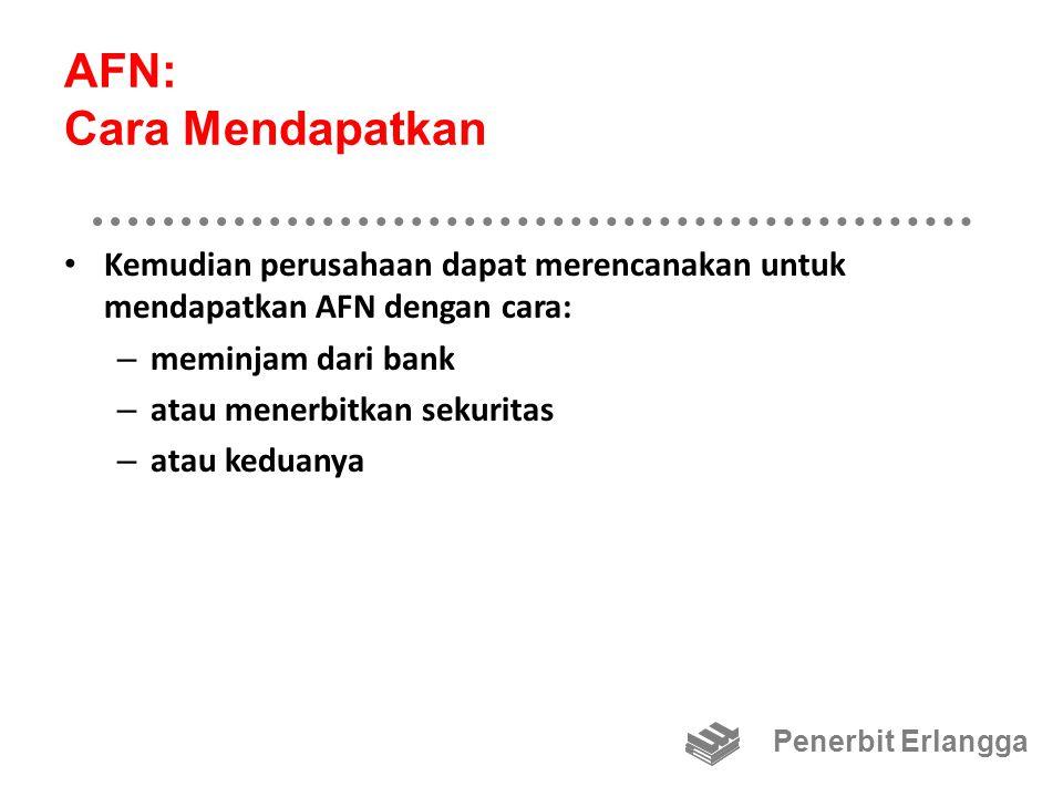 AFN: Cara Mendapatkan Kemudian perusahaan dapat merencanakan untuk mendapatkan AFN dengan cara: meminjam dari bank.