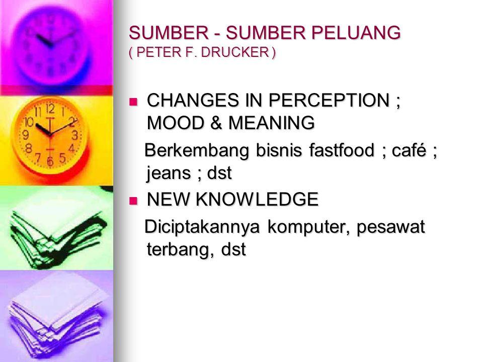 SUMBER - SUMBER PELUANG ( PETER F. DRUCKER )