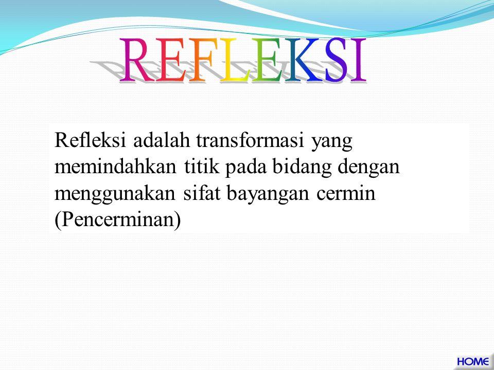 REFLEKSI Refleksi adalah transformasi yang memindahkan titik pada bidang dengan menggunakan sifat bayangan cermin (Pencerminan)