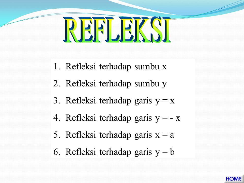 REFLEKSI Refleksi terhadap sumbu x Refleksi terhadap sumbu y