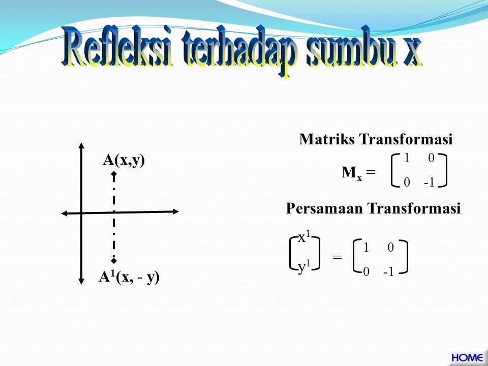 Refleksi terhadap sumbu x