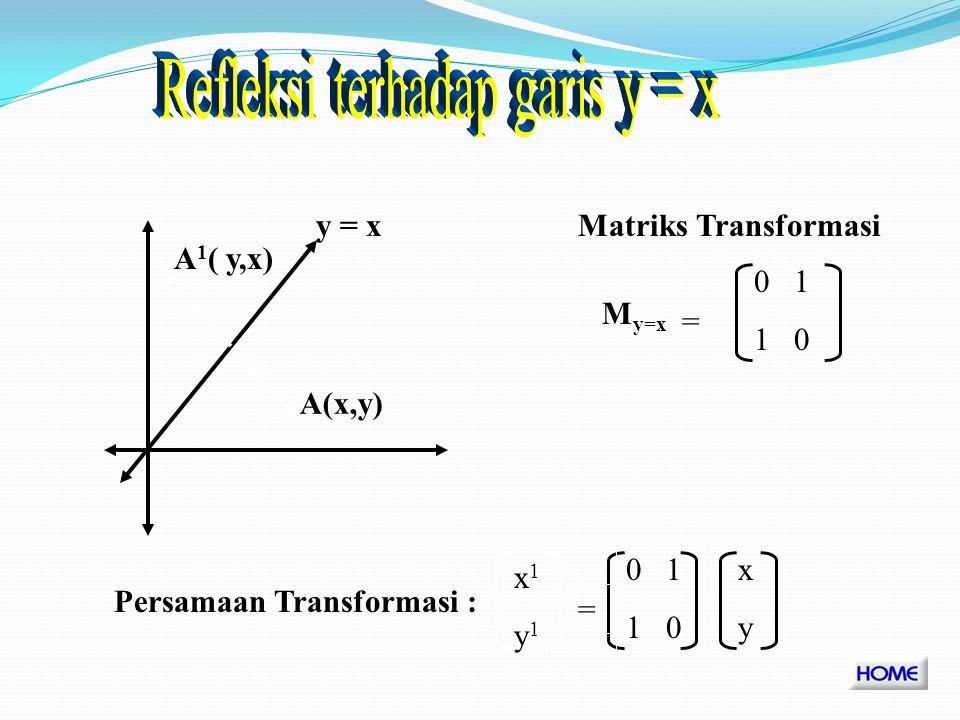 Refleksi terhadap garis y = x
