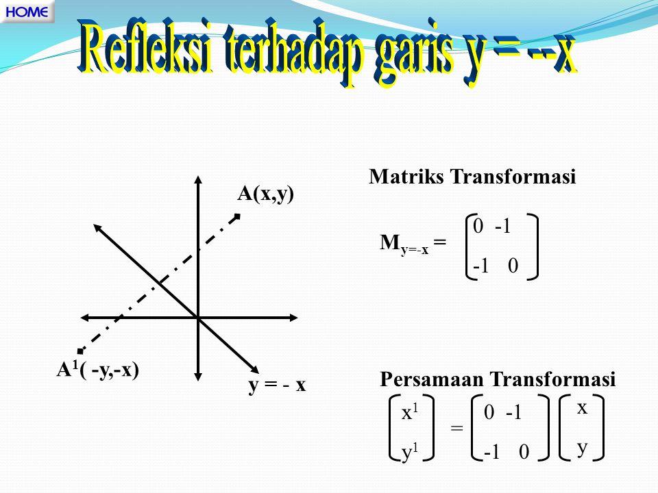 Refleksi terhadap garis y = --x