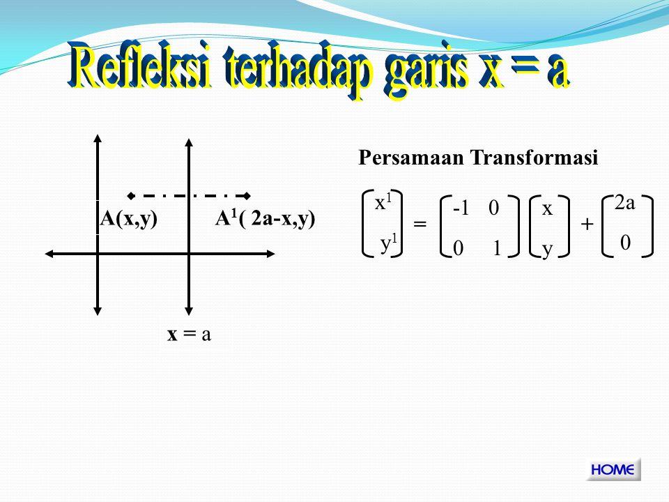Refleksi terhadap garis x = a