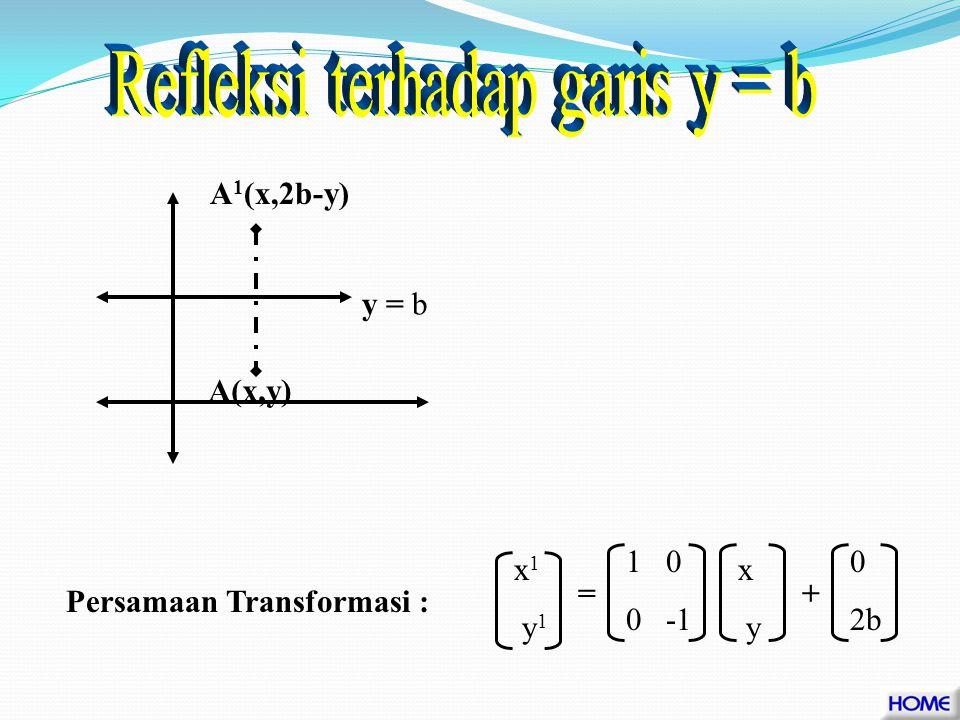 Refleksi terhadap garis y = b