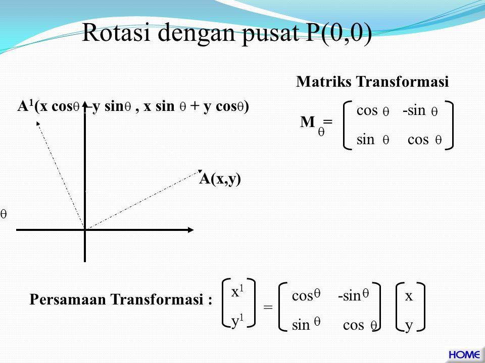 Rotasi dengan pusat P(0,0)