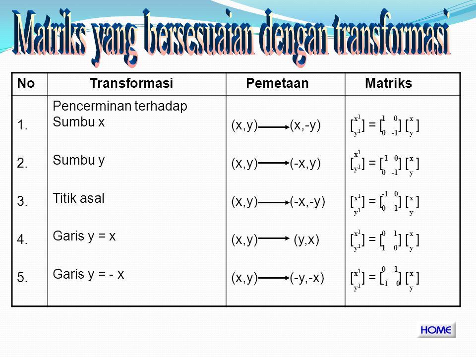 Matriks yang bersesuaian dengan transformasi
