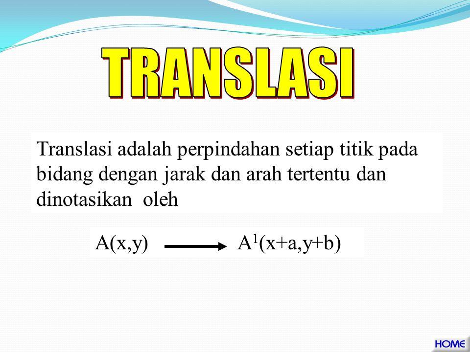 TRANSLASI Translasi adalah perpindahan setiap titik pada bidang dengan jarak dan arah tertentu dan dinotasikan oleh.