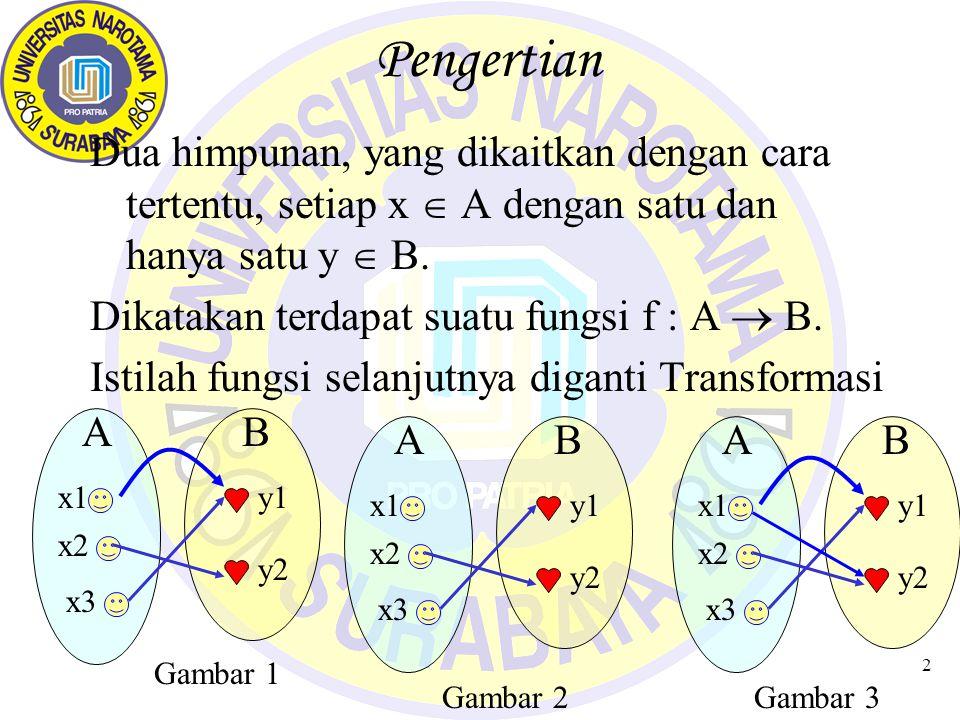 Pengertian Dua himpunan, yang dikaitkan dengan cara tertentu, setiap x  A dengan satu dan hanya satu y  B.