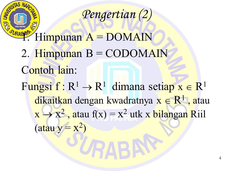 Pengertian (2) Himpunan A = DOMAIN Himpunan B = CODOMAIN Contoh lain: