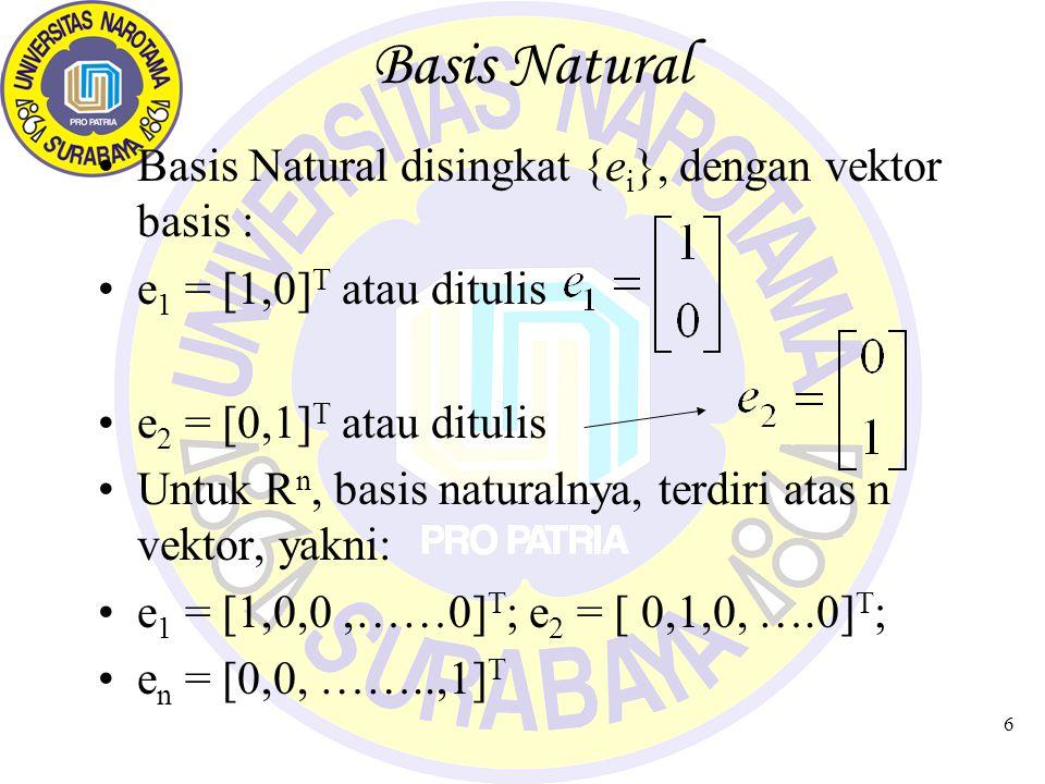 Basis Natural Basis Natural disingkat {ei}, dengan vektor basis :