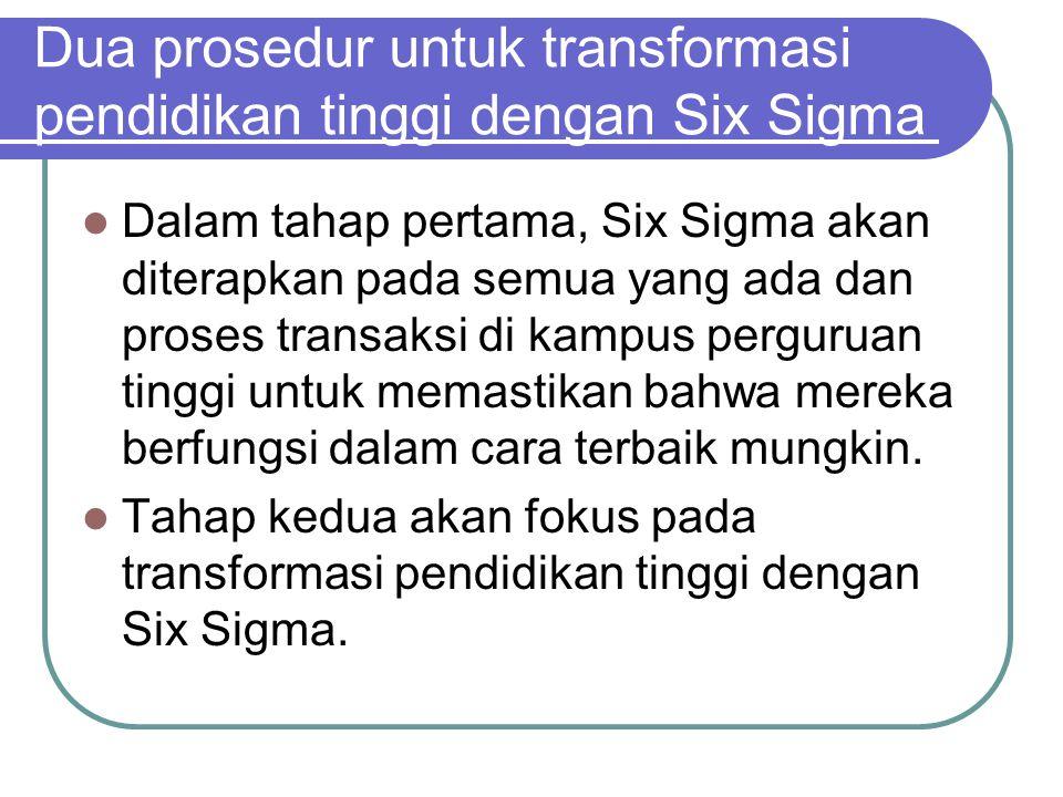 Dua prosedur untuk transformasi pendidikan tinggi dengan Six Sigma