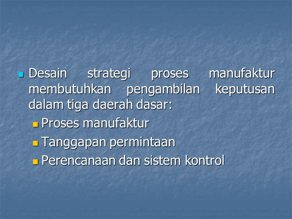 Desain strategi proses manufaktur membutuhkan pengambilan keputusan dalam tiga daerah dasar: