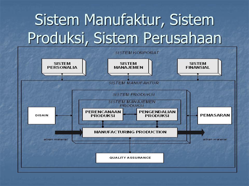 Sistem Manufaktur, Sistem Produksi, Sistem Perusahaan