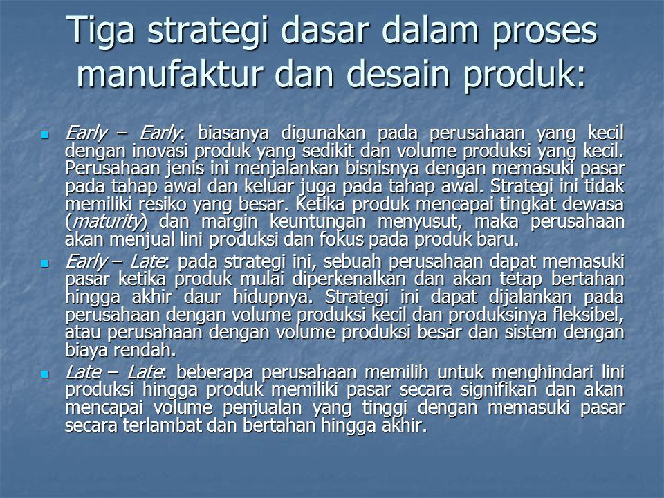 Tiga strategi dasar dalam proses manufaktur dan desain produk: