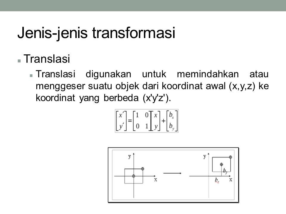 Jenis-jenis transformasi