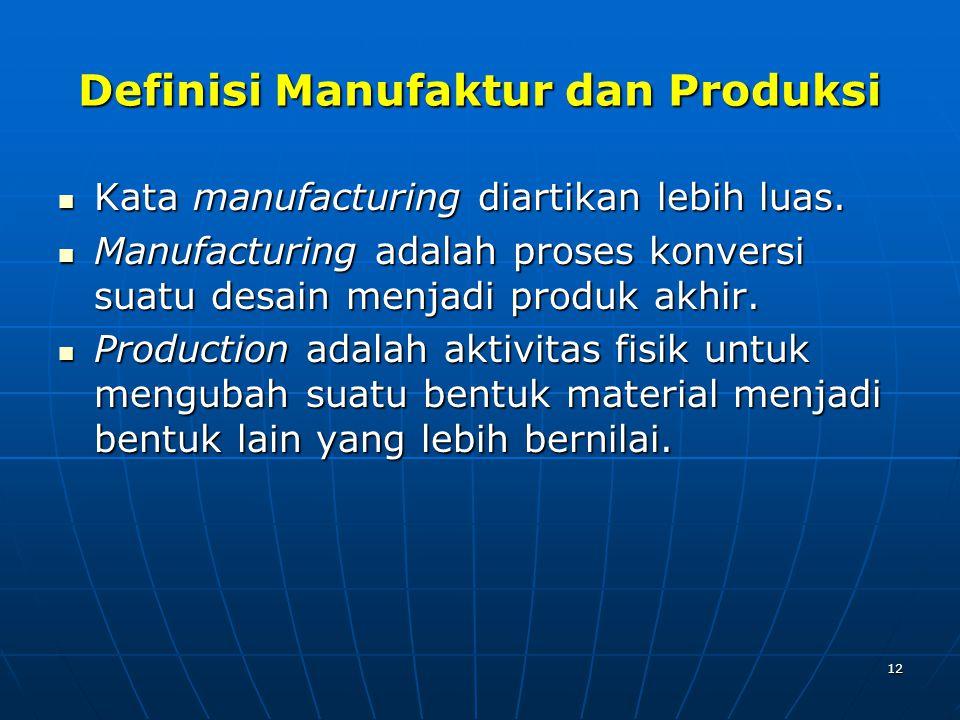 Definisi Manufaktur dan Produksi