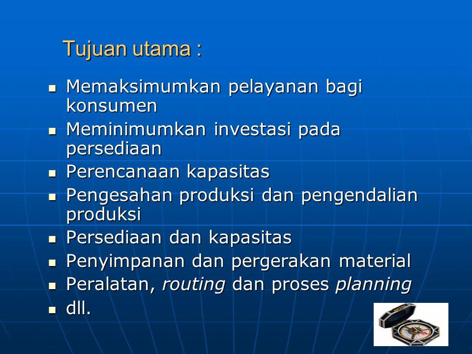 Tujuan utama : Memaksimumkan pelayanan bagi konsumen