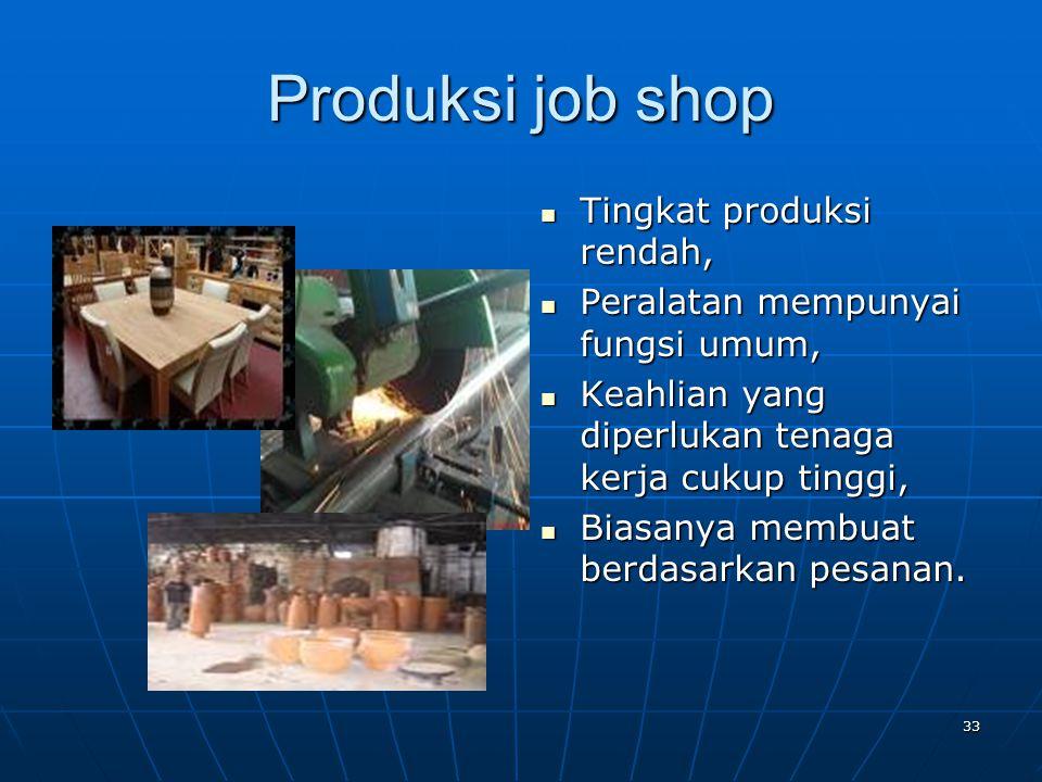 Produksi job shop Tingkat produksi rendah,