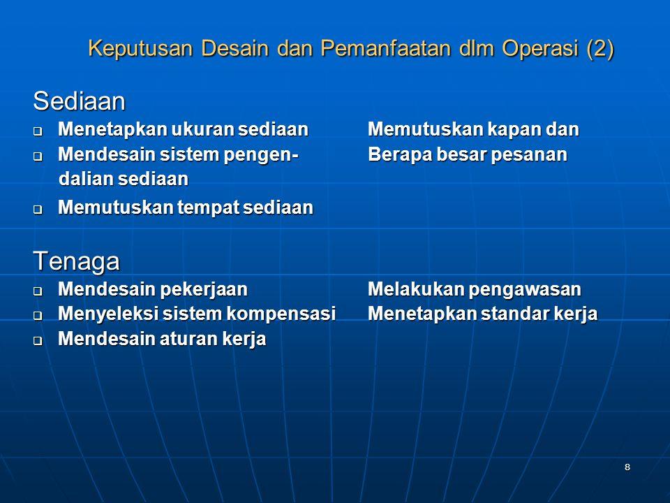 Keputusan Desain dan Pemanfaatan dlm Operasi (2)