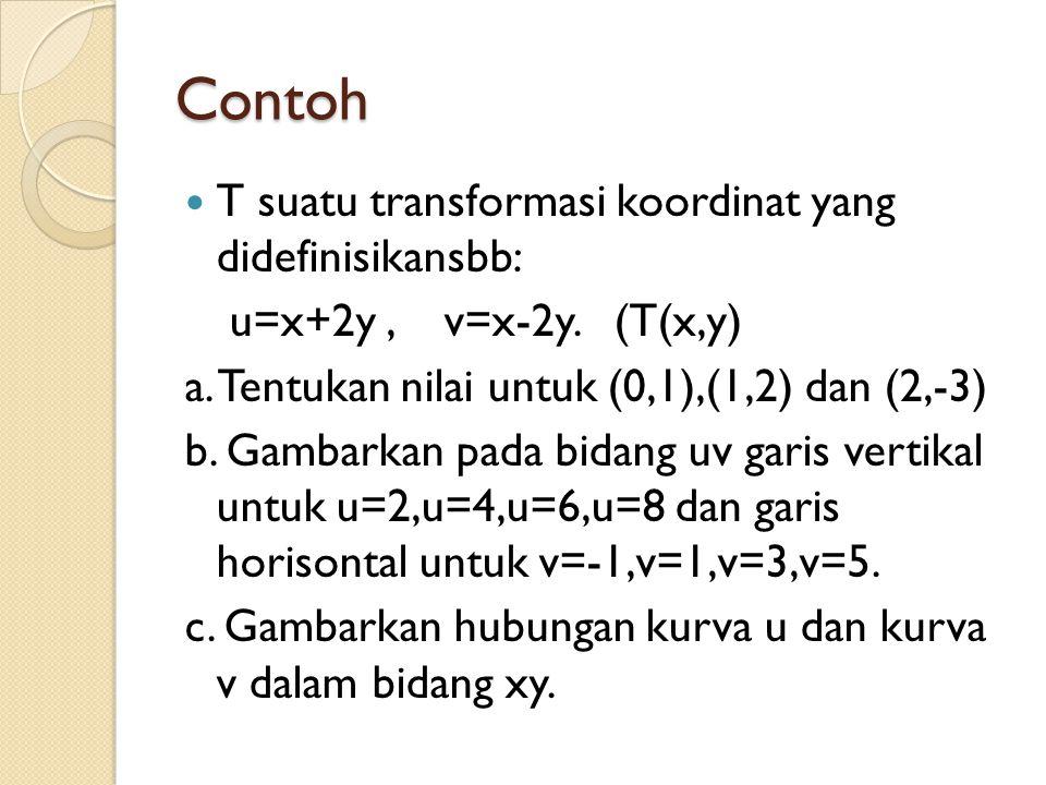 Contoh T suatu transformasi koordinat yang didefinisikansbb: