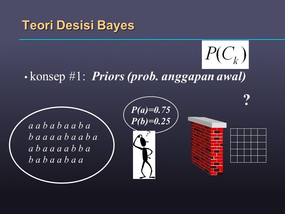 Teori Desisi Bayes konsep #1: Priors (prob. anggapan awal) P(a)=0.75
