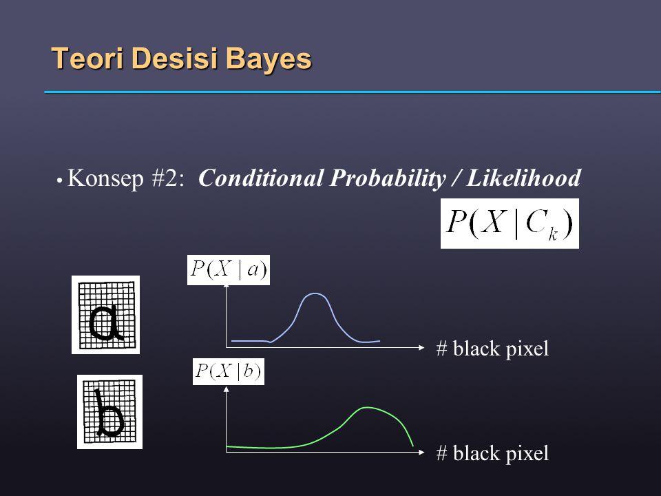 Teori Desisi Bayes # black pixel # black pixel