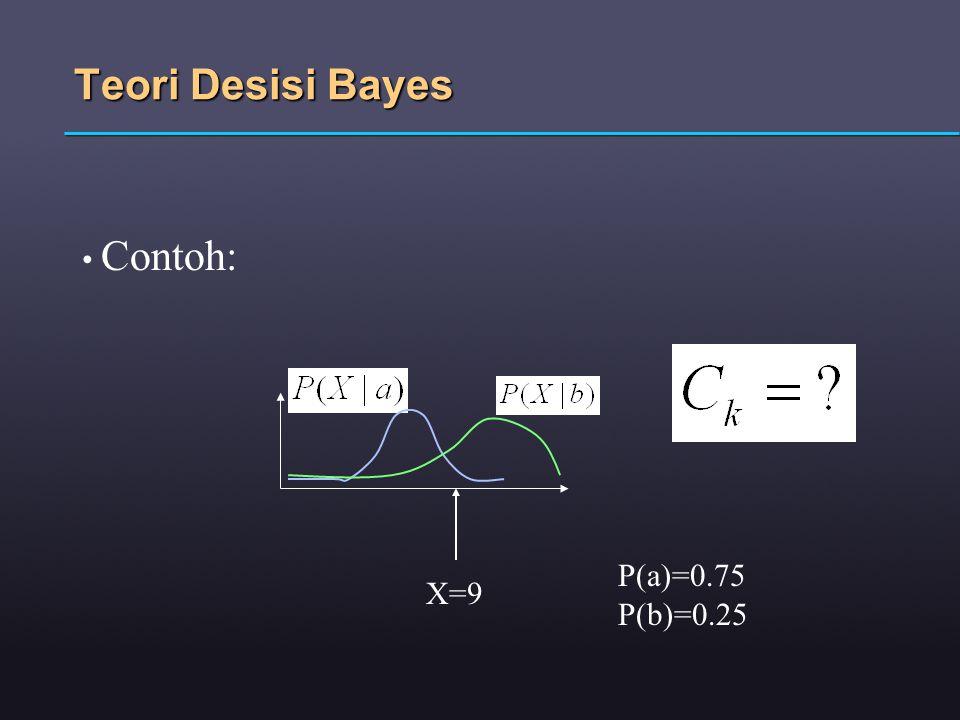 Teori Desisi Bayes Contoh: P(a)=0.75 P(b)=0.25 X=9