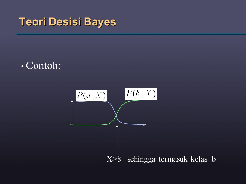 Teori Desisi Bayes Contoh: X>8 sehingga termasuk kelas b
