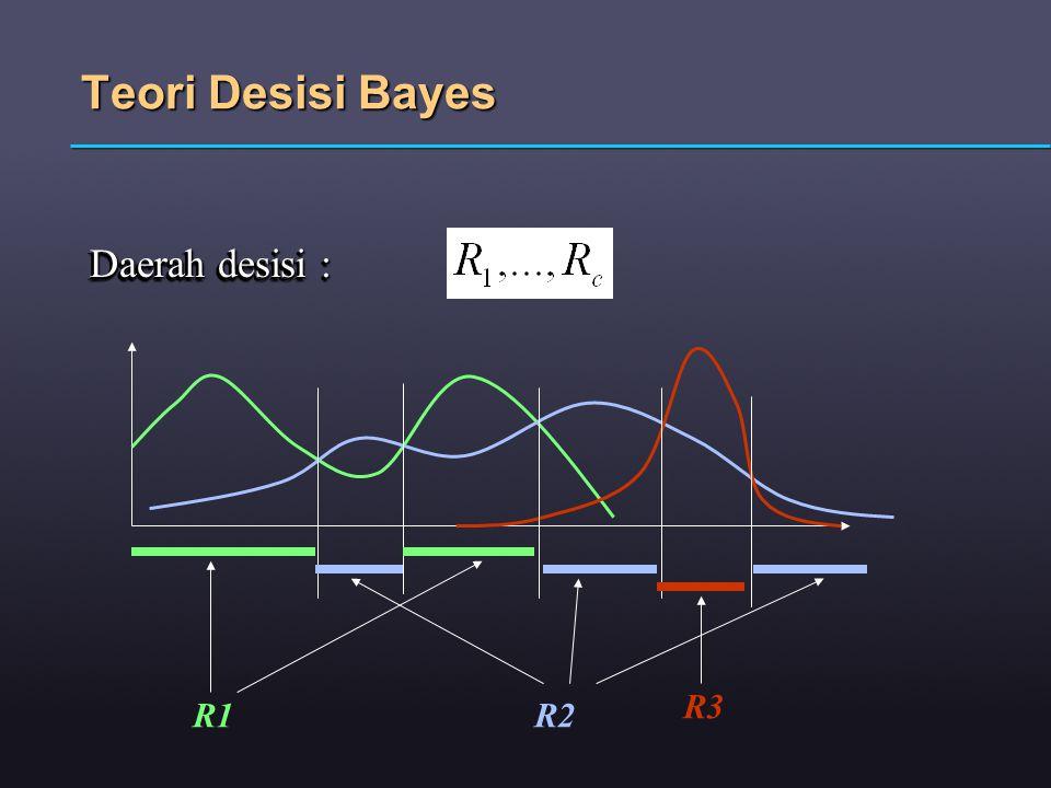 Teori Desisi Bayes Daerah desisi : R3 R1 R2