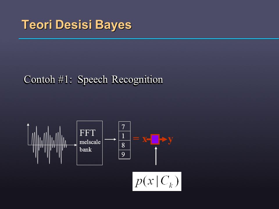 Teori Desisi Bayes Contoh #1: Speech Recognition = x y FFT 7 1 8 9