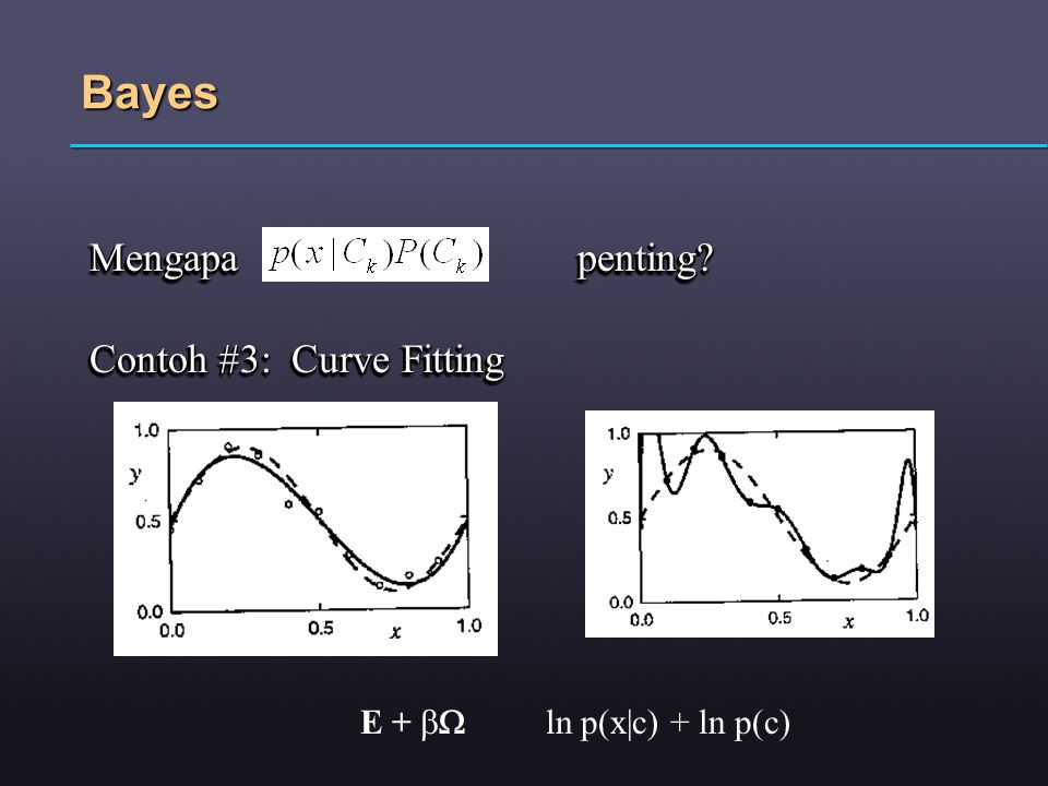 Bayes Mengapa penting Contoh #3: Curve Fitting